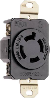 20ABLK GRND Lock Outlet